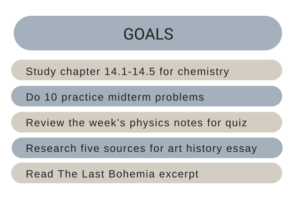 goal list before