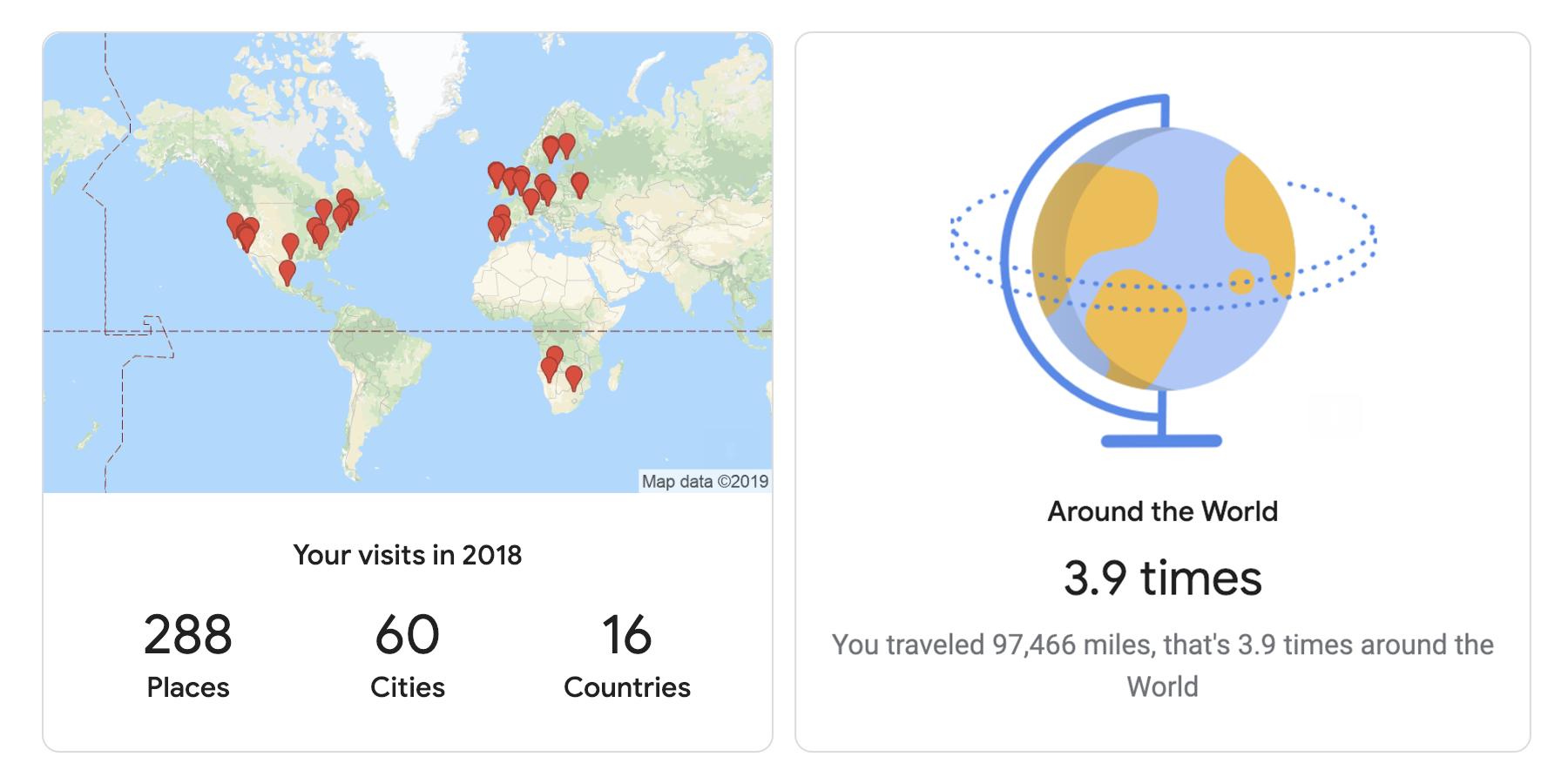 google-maps-timeline-2018   David Ly Khim